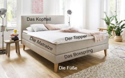 Boxspringbett Aufbau. Fünf Ebenen für den Schlafkomfort